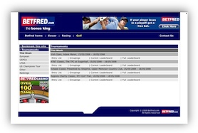 BetFred Golf Betting